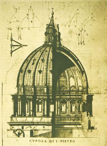 kupola-svPetar