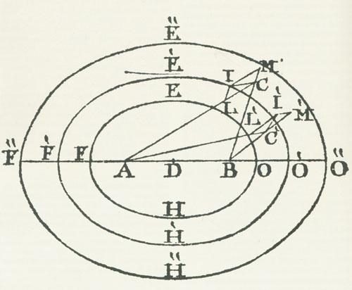 putanje-kohezije