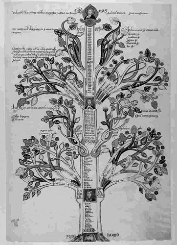 Tree of Life_from the 12th C. Liber Figurarum of Catholic mystic, Joachim da Fiore