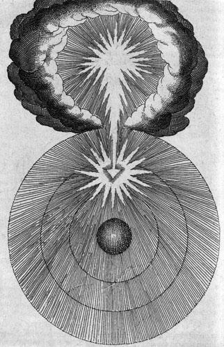 Zahvaljujući prijevodu Corpusa Hermeticuma, u renesansi je ponovno oživio kult Sunca, utemeljen na drevnim egipatskim misterijima. Na ilustraciji R. Fludda (Sveta filozofija, 1626), Bog je smjestio svoj tabernakul u Sunce na početku stvaranja, te stoga prosvijetlio i udahnuo život čitavom Univerzumu.