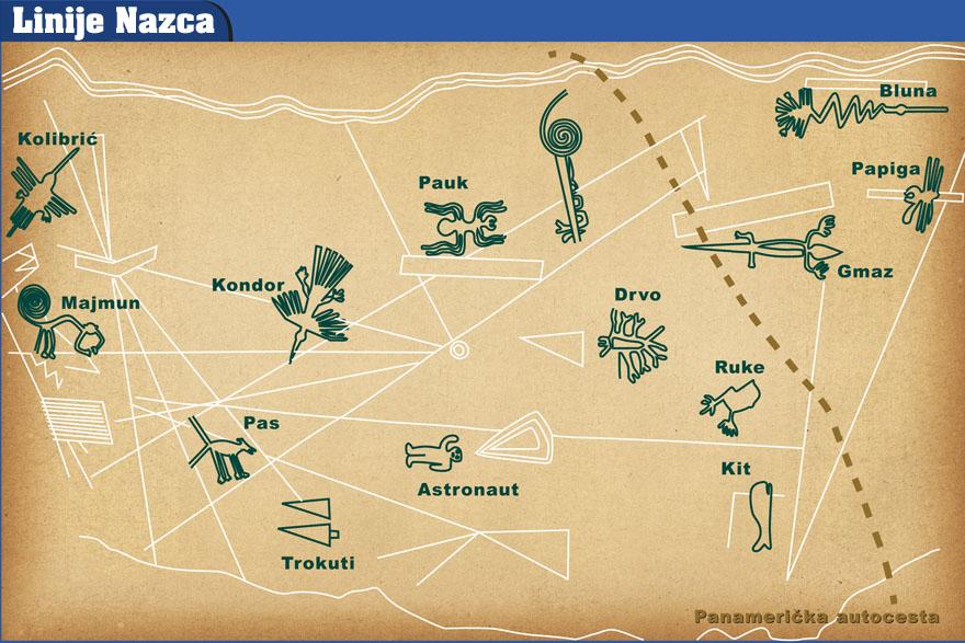 Linije Nazca