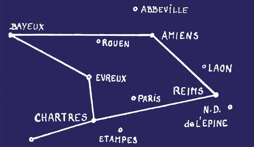 Katedrale Notre-Dame, podignute u čast Našoj Gospi, gotovo savršeno odražavaju na Zemlji zvijezde iz zviježđa Djevice. Zvijezda Spica (Alfa) odgovara Reimsu, Gama Chartresu, Zeta Amiensu, a Epsilon Bayeuxu. U manjim zvijezdama ove konstelacije mogu se prepoznati crkve u Evreuxu, Etampesu i Laonu, također podignute u čast Našoj Gospi.