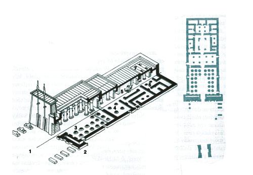 Izometrijski presjek Khonsuova hrama u Karnaku, XX. dinastija, 1. Aleja sfingi, 2. Pilon, 3. Otvoreno dvorište, 4. Hipostilna dvorana, 5. Dvorana barke, 6. Svetište, 7. Otvori na krovu