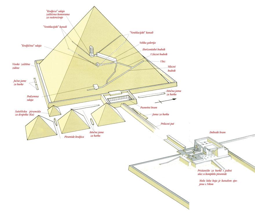 piramida-shema