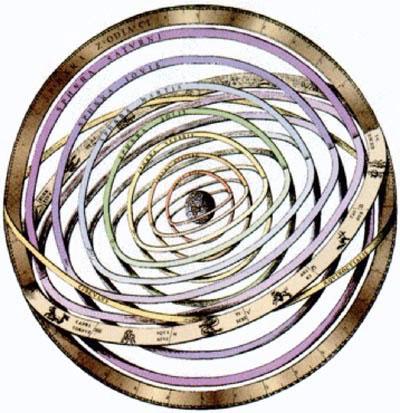 harmonija-sfera