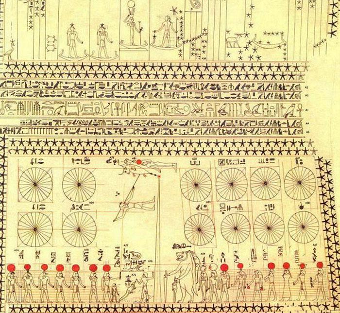 egipat-zodijak