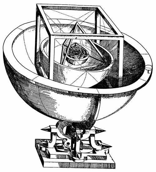 Keplerova interpretacija Sunčeva sustava predstavljena pomoću Platonovih tijela