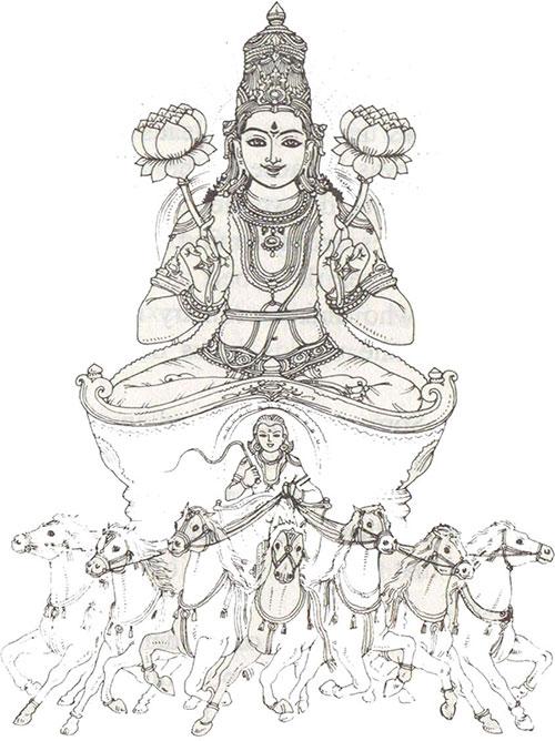 indija-surya