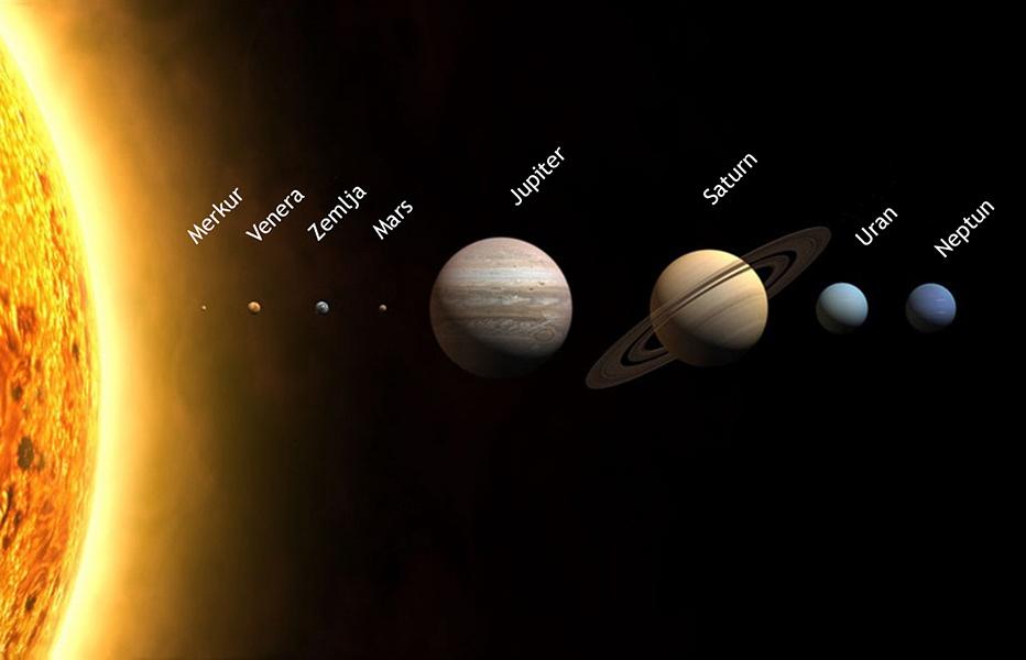 Kako su nastala imena planeta