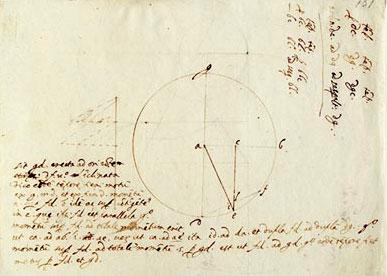 Dokaz neovisnosti perioda titranja njihala o amplitudi