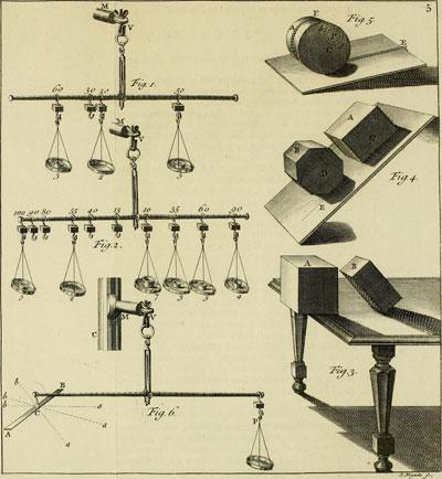 newton-matematicki-elementi