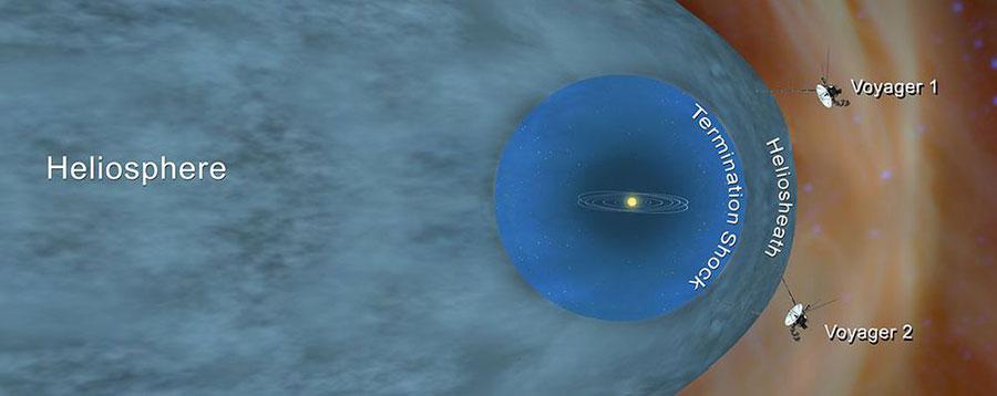 velika-otkrica-voyager-2-nasa