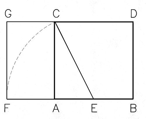 zlatni-rez-konstrukcija